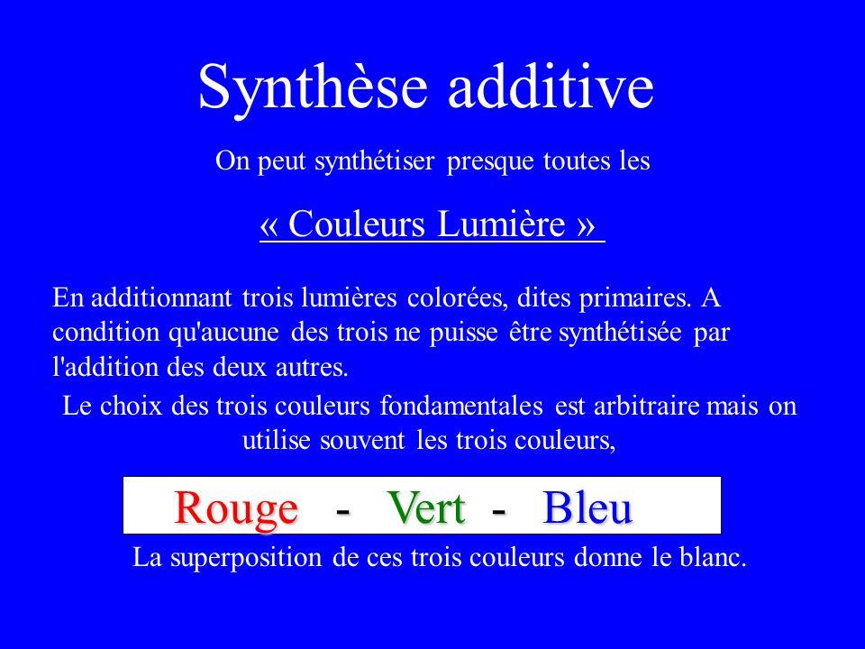 Synthèse additive On peut synthétiser presque toutes les « Couleurs Lumière » en particulier le blanc, En additionnant trois lumières colorées, dites