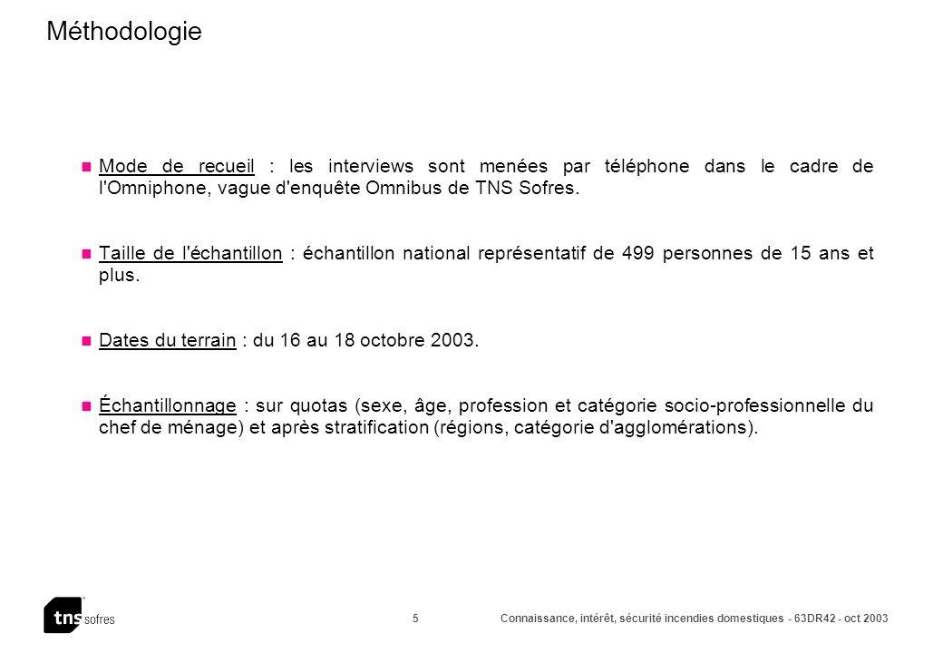 Connaissance, intérêt, sécurité incendies domestiques - 63DR42 - oct 2003 5 Méthodologie Mode de recueil : les interviews sont menées par téléphone dans le cadre de l Omniphone, vague d enquête Omnibus de TNS Sofres.