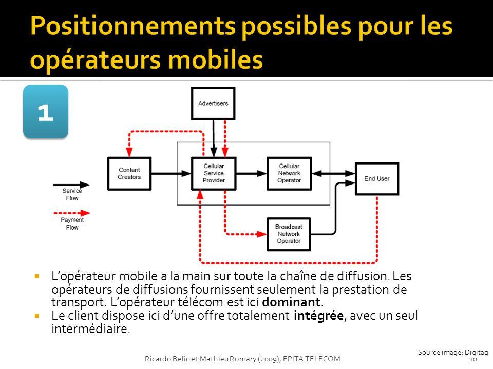 Lopérateur mobile a la main sur toute la chaîne de diffusion. Les opérateurs de diffusions fournissent seulement la prestation de transport. Lopérateu