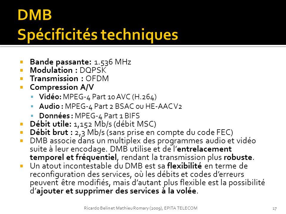 Bande passante: 1.536 MHz Modulation : DQPSK Transmission : OFDM Compression A/V Vidéo: MPEG-4 Part 10 AVC (H.264) Audio : MPEG-4 Part 2 BSAC ou HE-AA