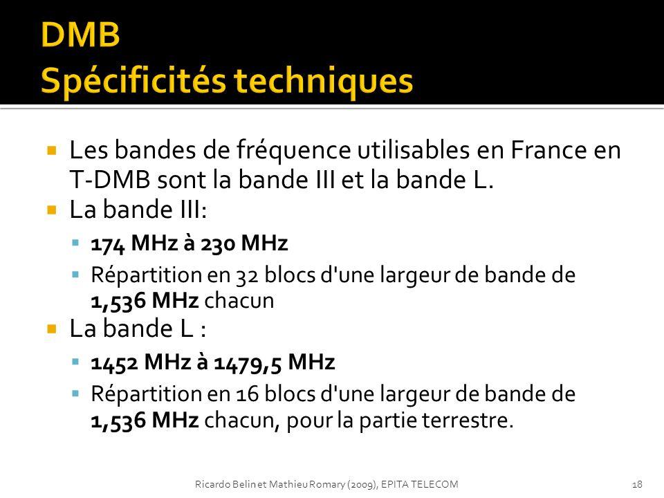 Les bandes de fréquence utilisables en France en T-DMB sont la bande III et la bande L. La bande III: 174 MHz à 230 MHz Répartition en 32 blocs d'une