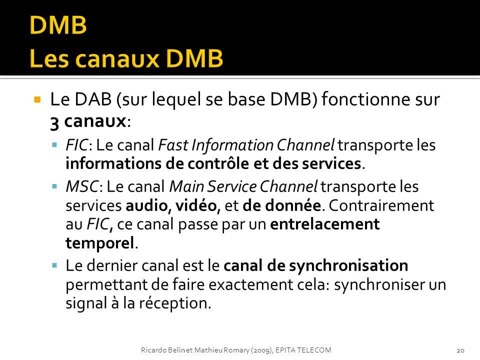 Le DAB (sur lequel se base DMB) fonctionne sur 3 canaux: FIC: Le canal Fast Information Channel transporte les informations de contrôle et des service