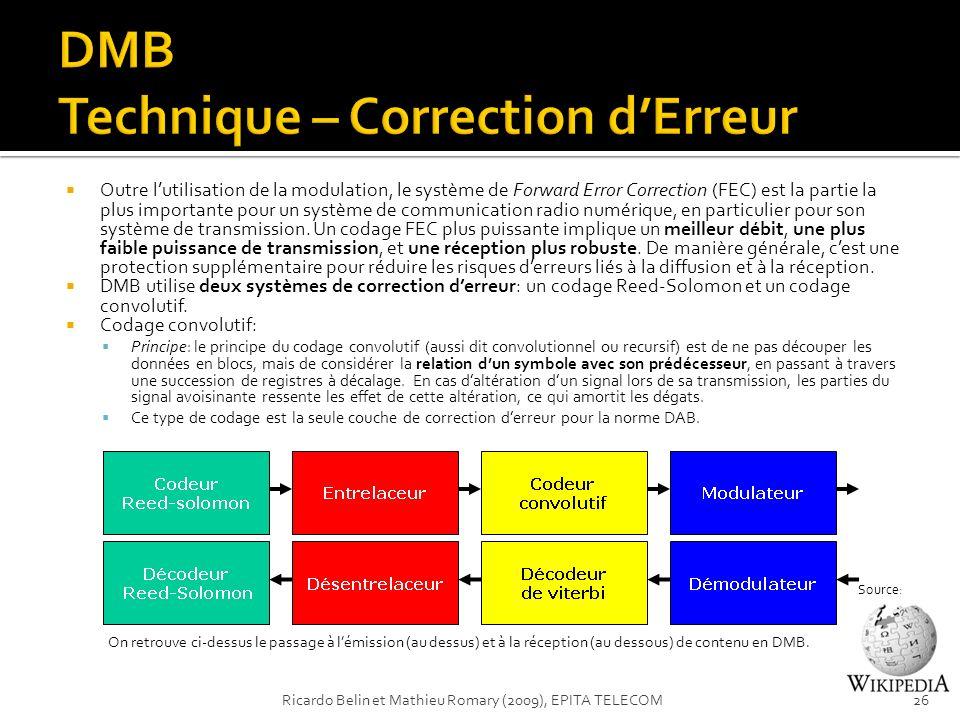 Outre lutilisation de la modulation, le système de Forward Error Correction (FEC) est la partie la plus importante pour un système de communication ra