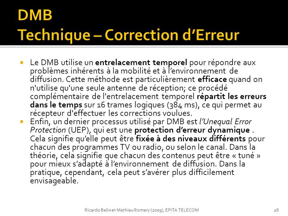 Le DMB utilise un entrelacement temporel pour répondre aux problèmes inhérents à la mobilité et à lenvironnement de diffusion. Cette méthode est parti