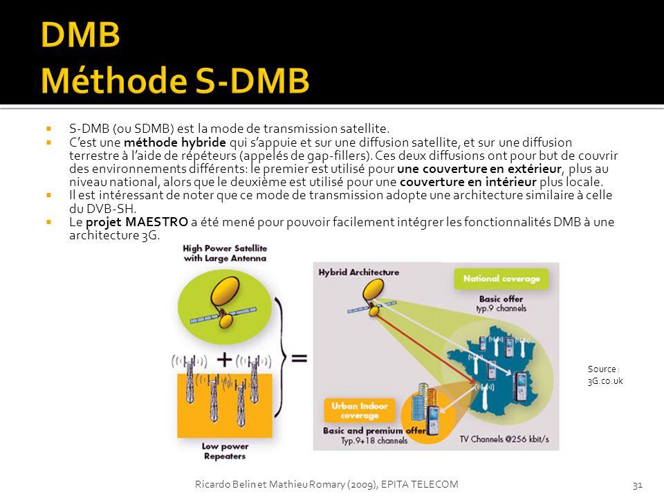 S-DMB (ou SDMB) est la mode de transmission satellite. Cest une méthode hybride qui sappuie et sur une diffusion satellite, et sur une diffusion terre