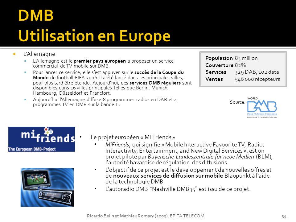 L'Allemagne LAllemagne est le premier pays européen a proposer un service commercial de TV mobile sur DMB. Pour lancer ce service, elle sest appuyer s