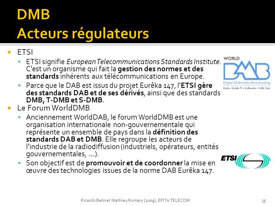 ETSI ETSI signifie European Telecommunications Standards Institute. Cest un organisme qui fait la gestion des normes et des standards inhérents aux té