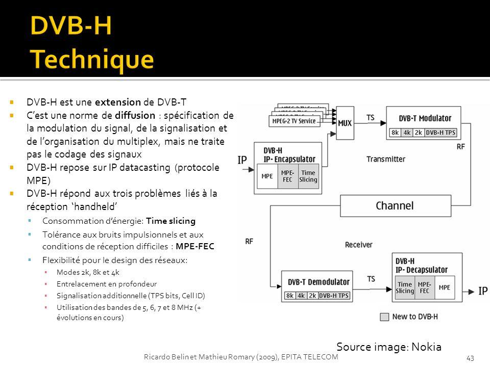 DVB-H est une extension de DVB-T Cest une norme de diffusion : spécification de la modulation du signal, de la signalisation et de lorganisation du mu