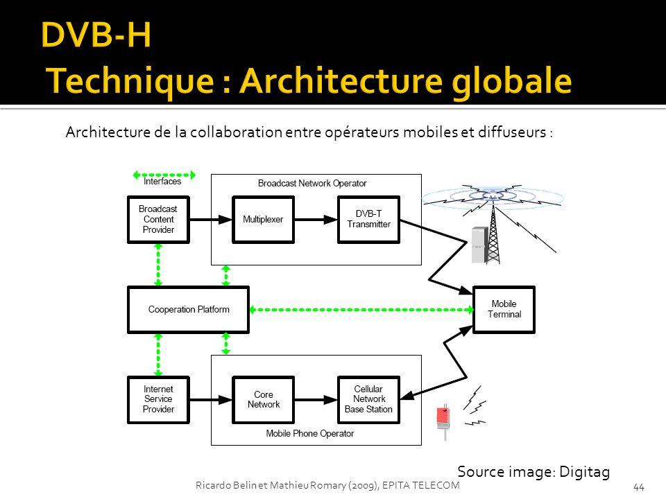 Source image: Digitag Architecture de la collaboration entre opérateurs mobiles et diffuseurs : 44Ricardo Belin et Mathieu Romary (2009), EPITA TELECO