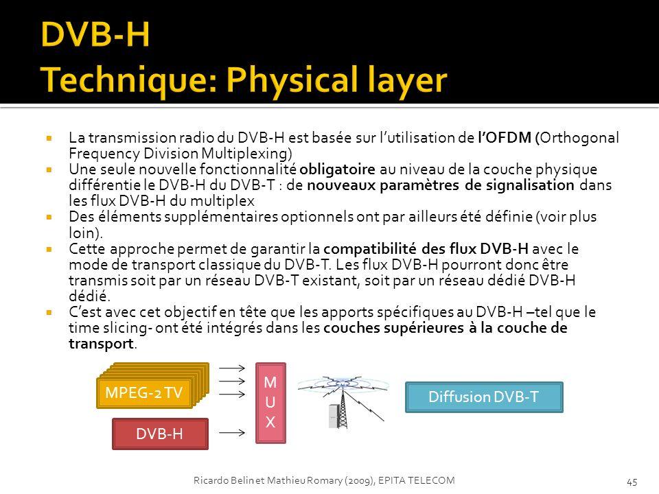 La transmission radio du DVB-H est basée sur lutilisation de lOFDM (Orthogonal Frequency Division Multiplexing) Une seule nouvelle fonctionnalité obli