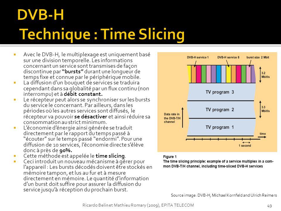 Avec le DVB-H, le multiplexage est uniquement basé sur une division temporelle. Les informations concernant un service sont transmises de façon discon