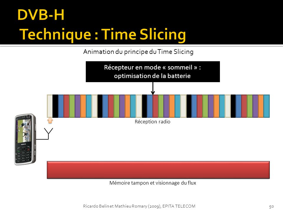 Animation du principe du Time Slicing 50Ricardo Belin et Mathieu Romary (2009), EPITA TELECOM Récepteur en mode « sommeil » : optimisation de la batte