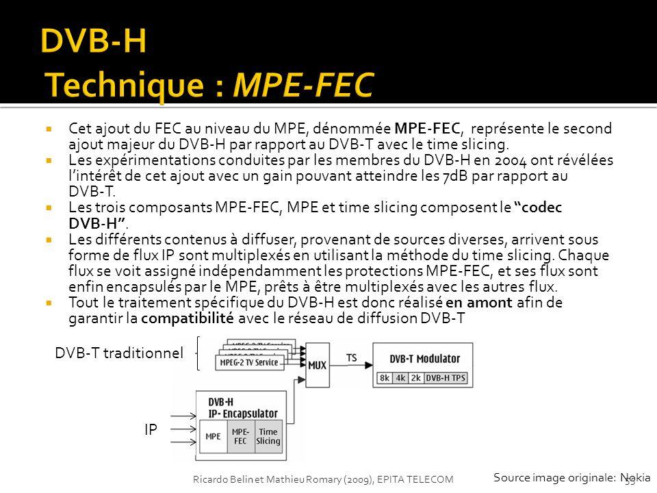 Cet ajout du FEC au niveau du MPE, dénommée MPE-FEC, représente le second ajout majeur du DVB-H par rapport au DVB-T avec le time slicing. Les expérim