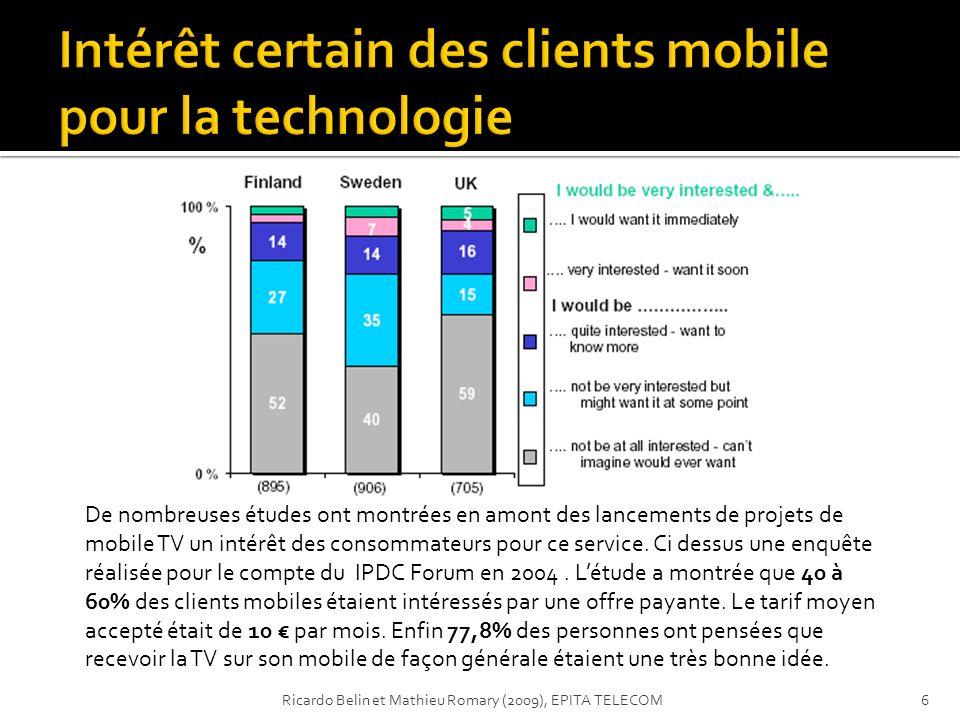 De nombreuses études ont montrées en amont des lancements de projets de mobile TV un intérêt des consommateurs pour ce service. Ci dessus une enquête