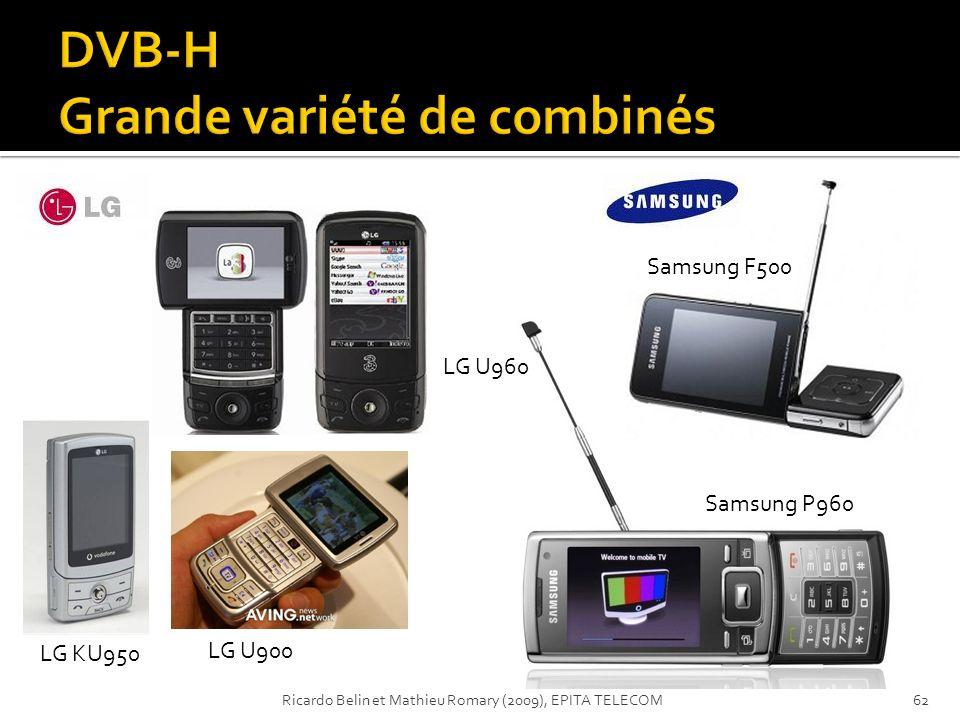 Samsung P960 LG KU950 LG U960 LG U900 Samsung F500 62Ricardo Belin et Mathieu Romary (2009), EPITA TELECOM