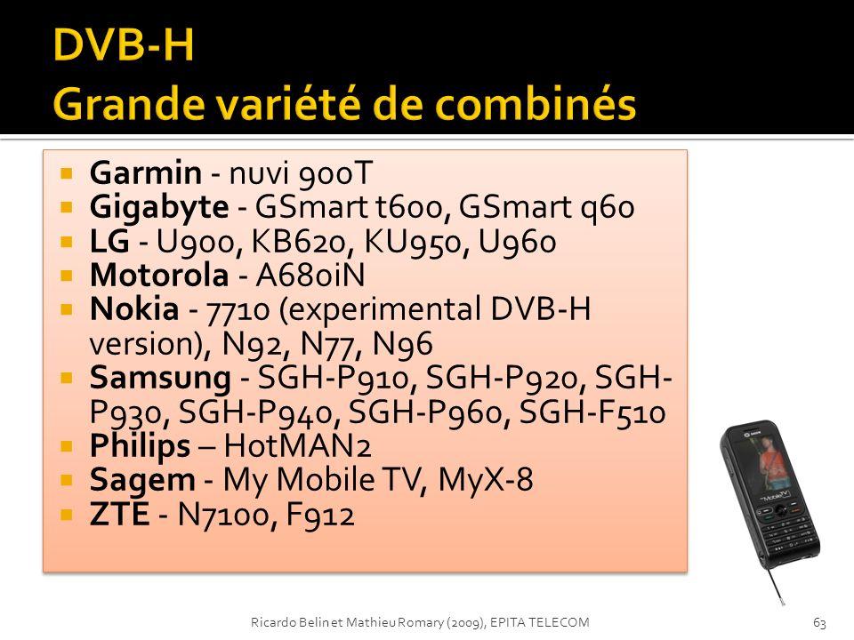 Garmin - nuvi 900T Gigabyte - GSmart t600, GSmart q60 LG - U900, KB620, KU950, U960 Motorola - A680iN Nokia - 7710 (experimental DVB-H version), N92,