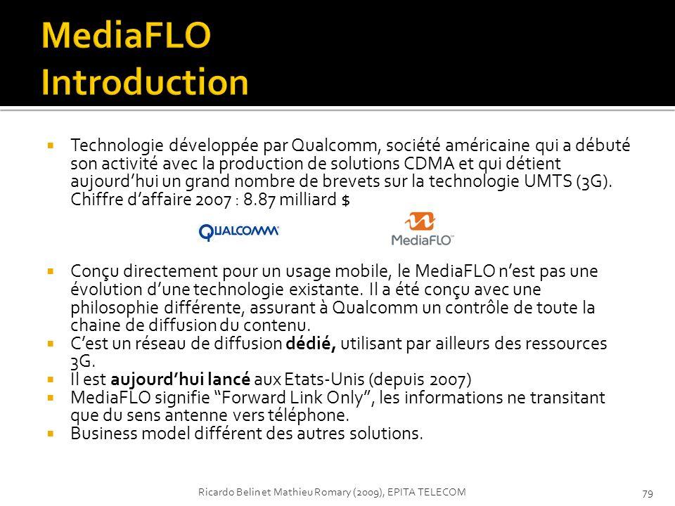 Technologie développée par Qualcomm, société américaine qui a débuté son activité avec la production de solutions CDMA et qui détient aujourdhui un gr