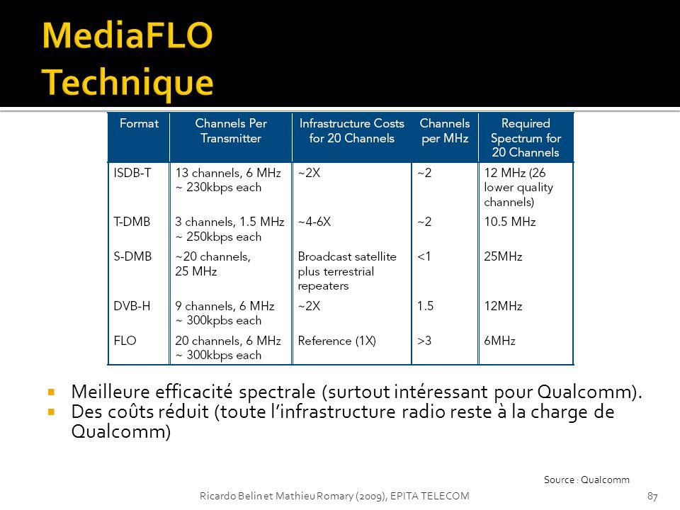 Meilleure efficacité spectrale (surtout intéressant pour Qualcomm). Des coûts réduit (toute linfrastructure radio reste à la charge de Qualcomm) Sourc