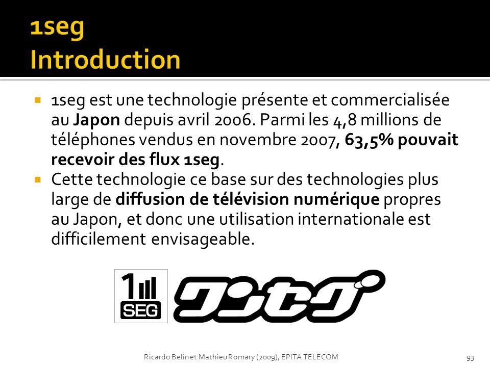 1seg est une technologie présente et commercialisée au Japon depuis avril 2006. Parmi les 4,8 millions de téléphones vendus en novembre 2007, 63,5% po