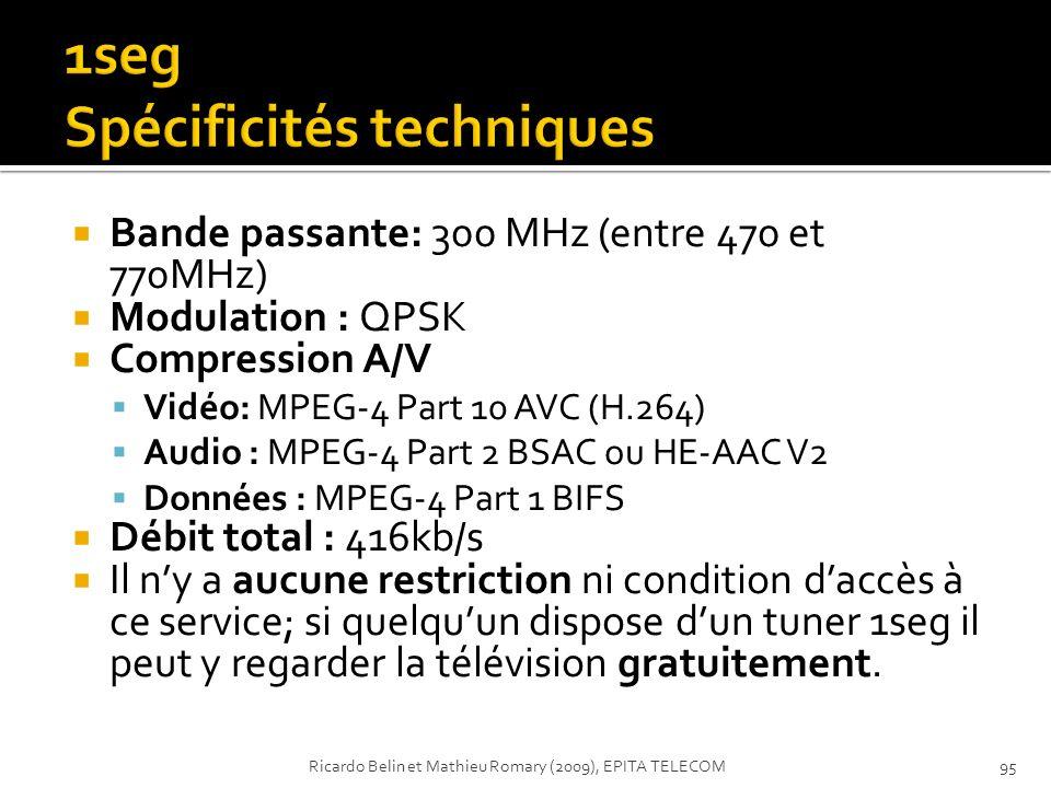Bande passante: 300 MHz (entre 470 et 770MHz) Modulation : QPSK Compression A/V Vidéo: MPEG-4 Part 10 AVC (H.264) Audio : MPEG-4 Part 2 BSAC ou HE-AAC