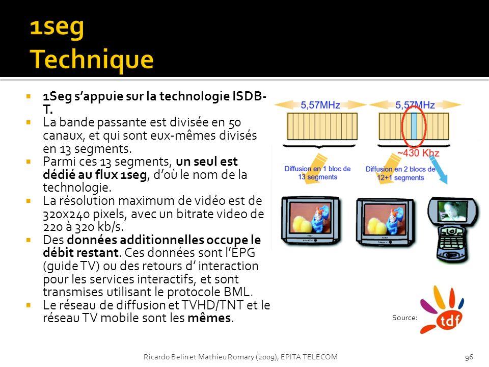 1Seg sappuie sur la technologie ISDB- T. La bande passante est divisée en 50 canaux, et qui sont eux-mêmes divisés en 13 segments. Parmi ces 13 segmen