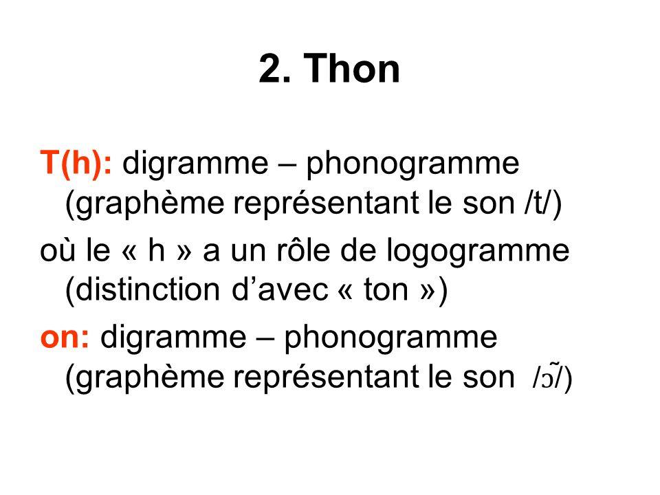2. Thon T(h): digramme – phonogramme (graphème représentant le son /t/) où le « h » a un rôle de logogramme (distinction davec « ton ») on: digramme –