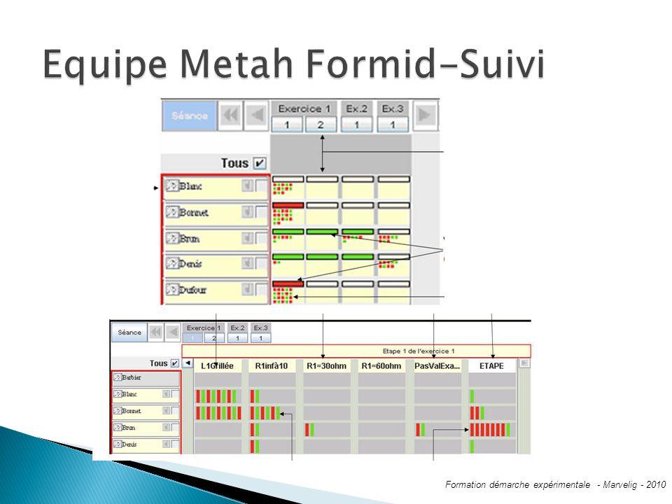 Formation démarche expérimentale - Marvelig - 2010