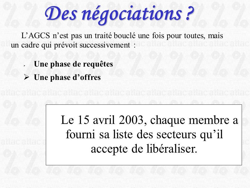 Jusquau 30 Juin 2002, chaque membre a demandé aux autres membres douvrir à la concurrence les secteurs qui lintéressait.