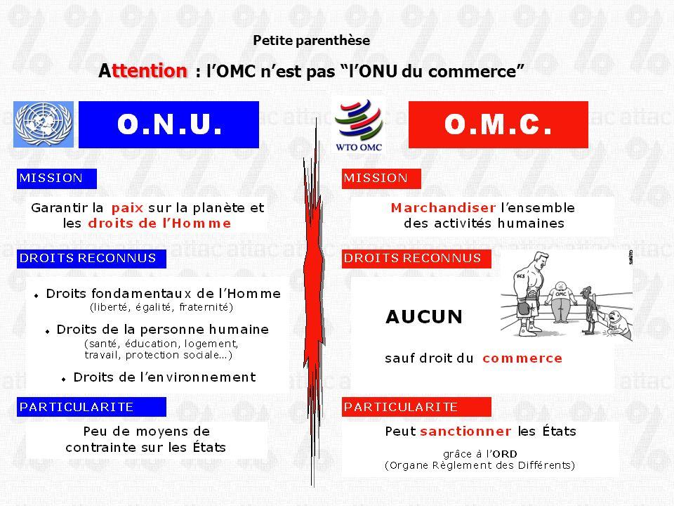 Sources : INTERNET ATTAC : www.attac.org OMC : www.wto.org/indexfr.htm La Documentation Française : w3.ladocfrancaise.gouv.fr Française : w3.ladocfrancaise.gouv.fr Autres documents - « Remettre lOMC à sa place » (Suzan Georges) Edition Mille-et-Une-Nuit - Merci à Attac Poitiers pour leur diaporama dont on sest inspiré !