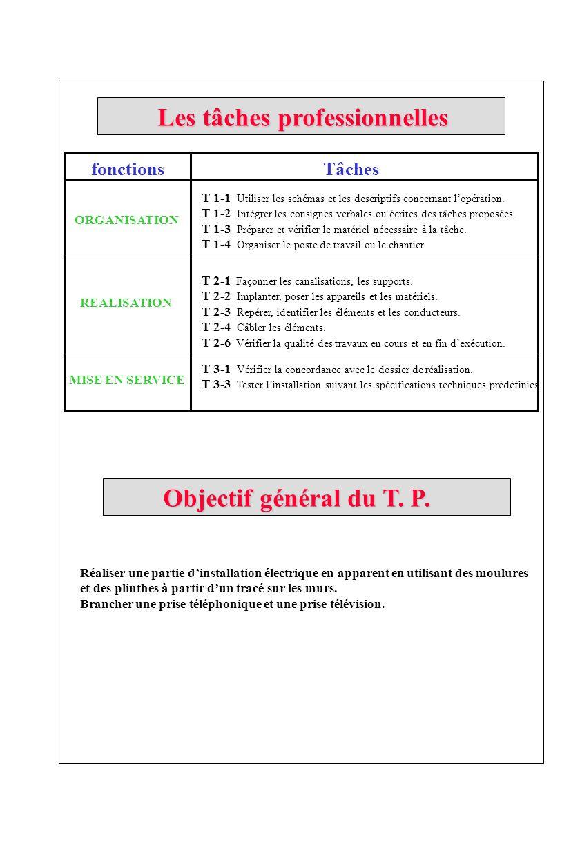 CONTRAT DE FORMATION CONTRAT DE FORMATION S 3 S 6 Représentation graphique et modélisation Installation et équipements électriques Prérequis : On donne : Compétences développées Temps prévu C11 Décoder C12 Exploiter C22 Mettre en forme, placer C24 Positionner, fixer C21 Organiser C210 Vérifier C23 Réaliser C27 Interconnecter C216 Contrôler, effectuer C13 Prendre en compte Série de TP n°1 - Le cahier des charges, - Le matériel nécessaire, - Loutillage.