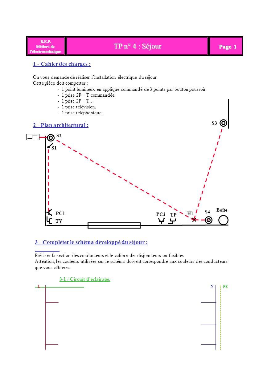 TP n° 4 : Séjour B.E.P. B.E.P. Métiers de lélectrotechnique Page 1 1 - Cahier des charges : On vous demande de réaliser linstallation électrique du sé