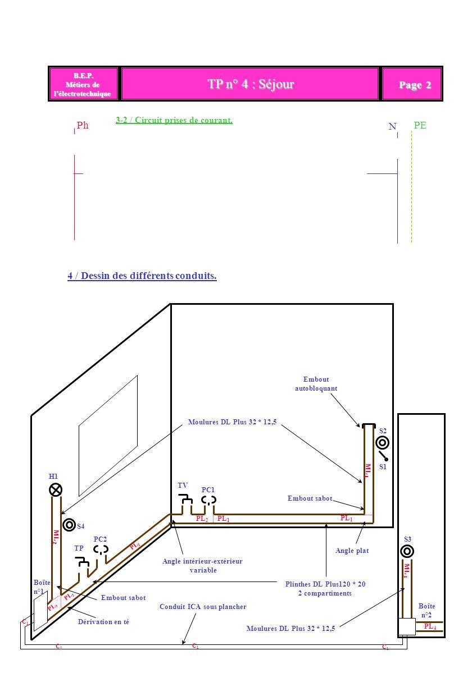 TP n° 4 : Séjour B.E.P. B.E.P. Métiers de lélectrotechnique Page 2 3-2 / Circuit prises de courant. Ph N PE 4 / Dessin des différents conduits. S1 PC1