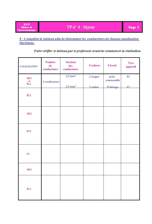 TP n° 4 : Séjour B.E.P. B.E.P. Métiers de lélectrotechnique Page 3 5 / Compléter le tableau afin de déterminer les conducteurs de chaque canalisation