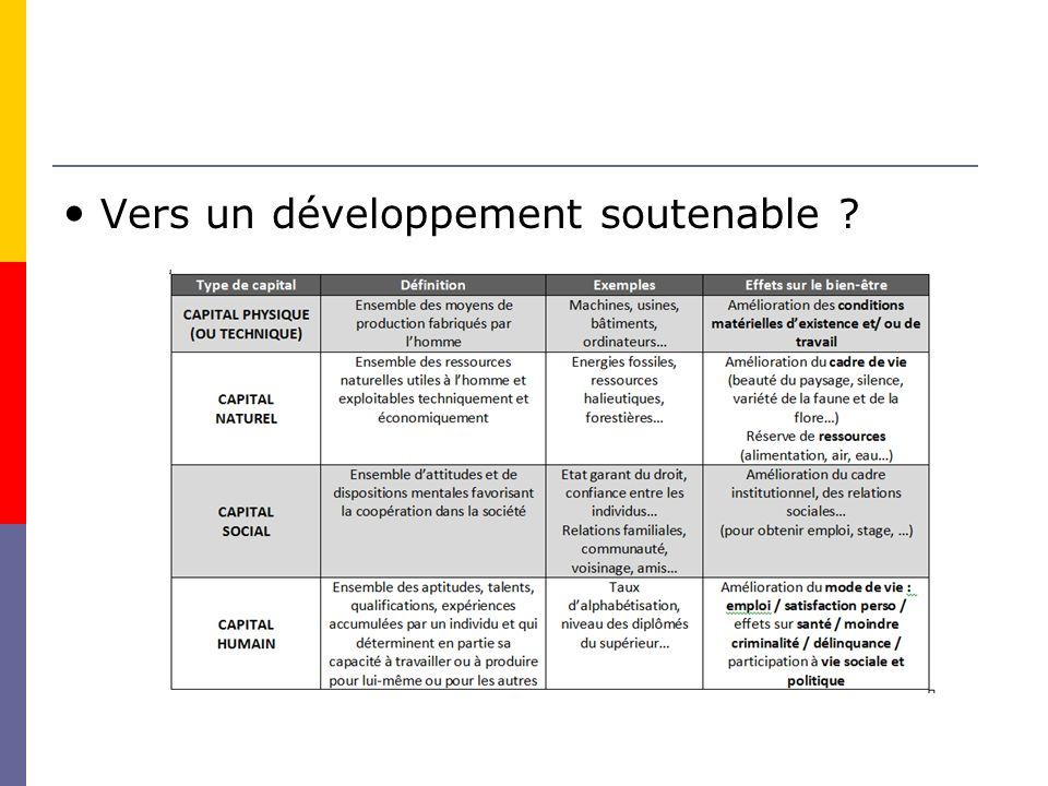 Vers un développement soutenable ?