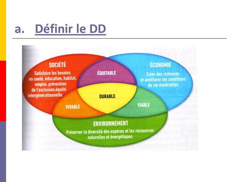 a.Définir le DD