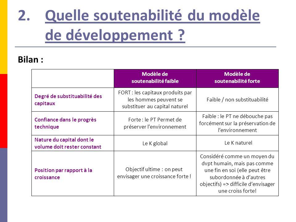 2.Quelle soutenabilité du modèle de développement .
