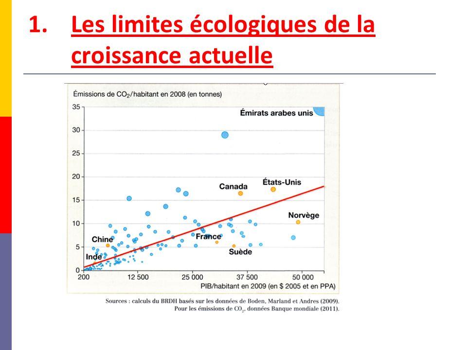 1.Les limites écologiques de la croissance actuelle