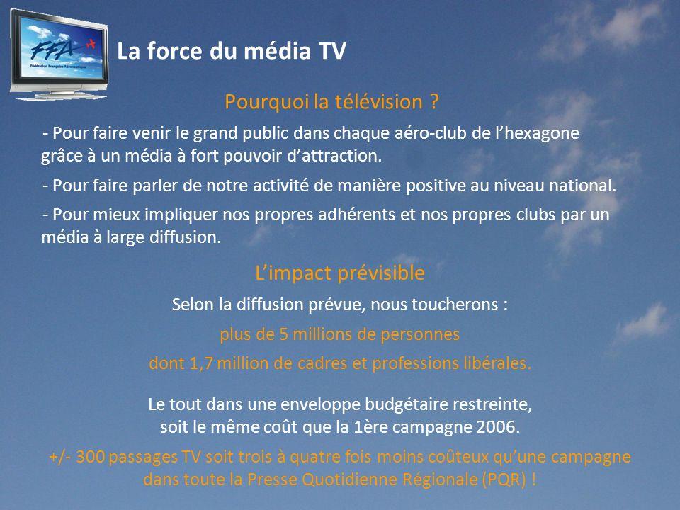La force du média TV Pourquoi la télévision ? - Pour faire venir le grand public dans chaque aéro-club de lhexagone grâce à un média à fort pouvoir da