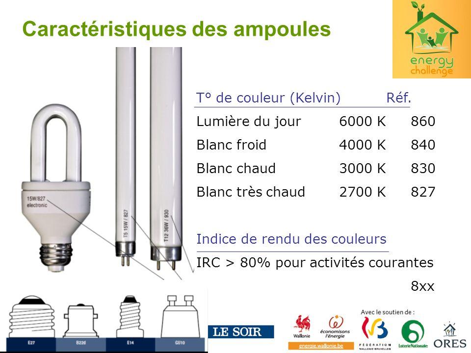 Caractéristiques des ampoules T° de couleur (Kelvin) Réf. Lumière du jour6000 K860 Blanc froid4000 K840 Blanc chaud3000 K830 Blanc très chaud2700 K827
