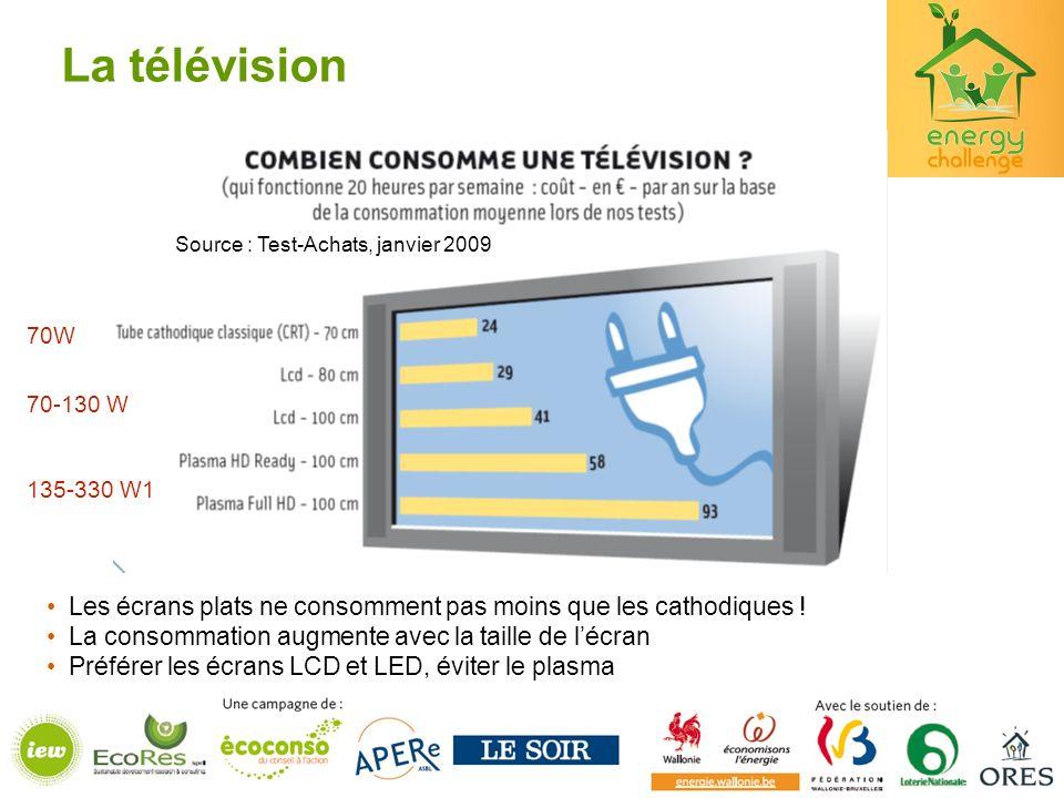La télévision Source : Test-Achats, janvier 2009 Les écrans plats ne consomment pas moins que les cathodiques ! La consommation augmente avec la taill