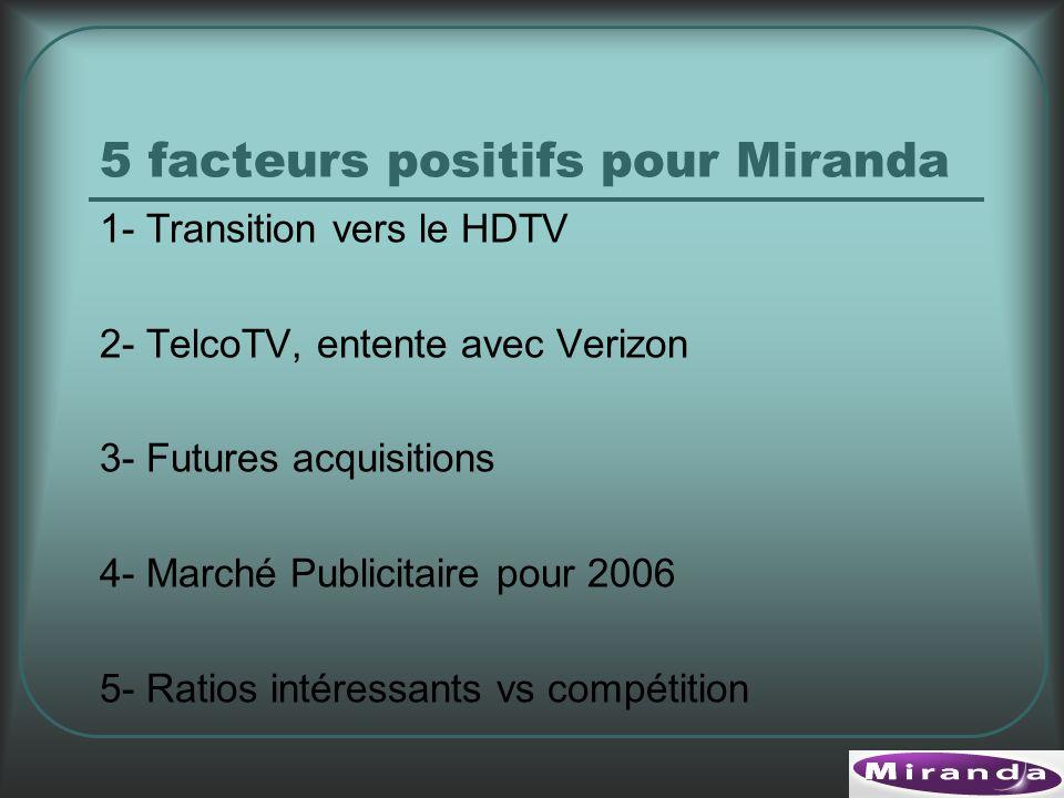 5 facteurs positifs pour Miranda 1- Transition vers le HDTV 2- TelcoTV, entente avec Verizon 3- Futures acquisitions 4- Marché Publicitaire pour 2006 5- Ratios intéressants vs compétition