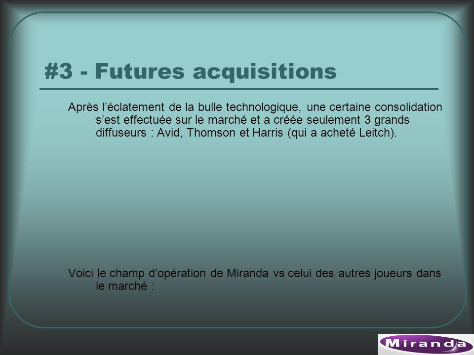 #3 - Futures acquisitions Après léclatement de la bulle technologique, une certaine consolidation sest effectuée sur le marché et a créée seulement 3 grands diffuseurs : Avid, Thomson et Harris (qui a acheté Leitch).