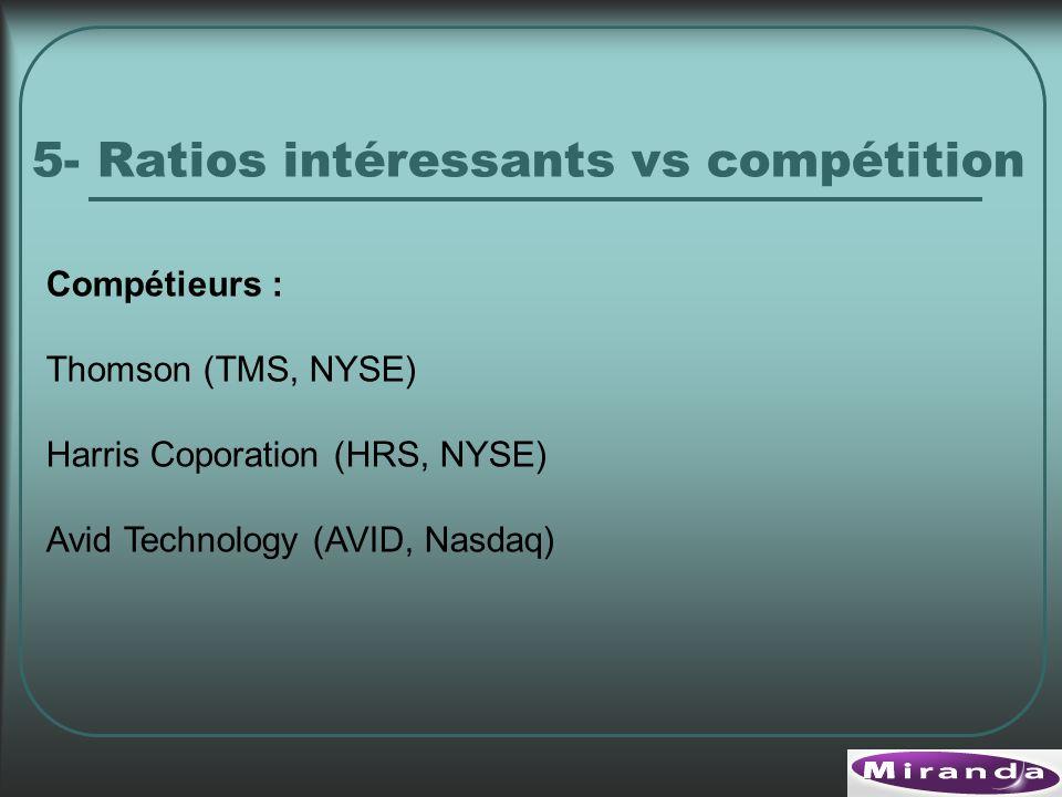 5- Ratios intéressants vs compétition Compétieurs : Thomson (TMS, NYSE) Harris Coporation (HRS, NYSE) Avid Technology (AVID, Nasdaq)