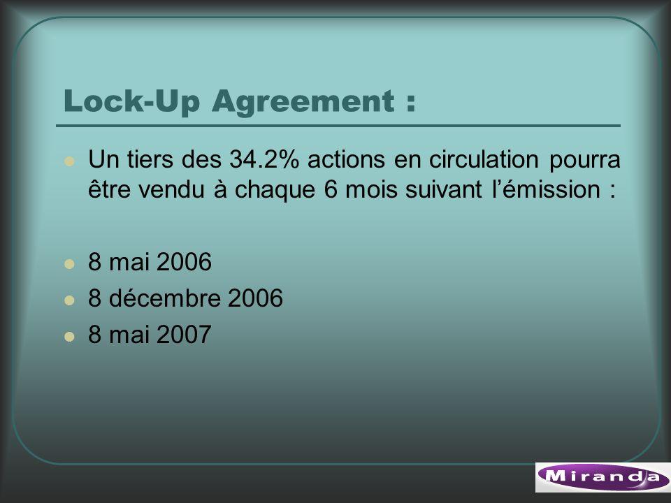 Lock-Up Agreement : Un tiers des 34.2% actions en circulation pourra être vendu à chaque 6 mois suivant lémission : 8 mai 2006 8 décembre 2006 8 mai 2007