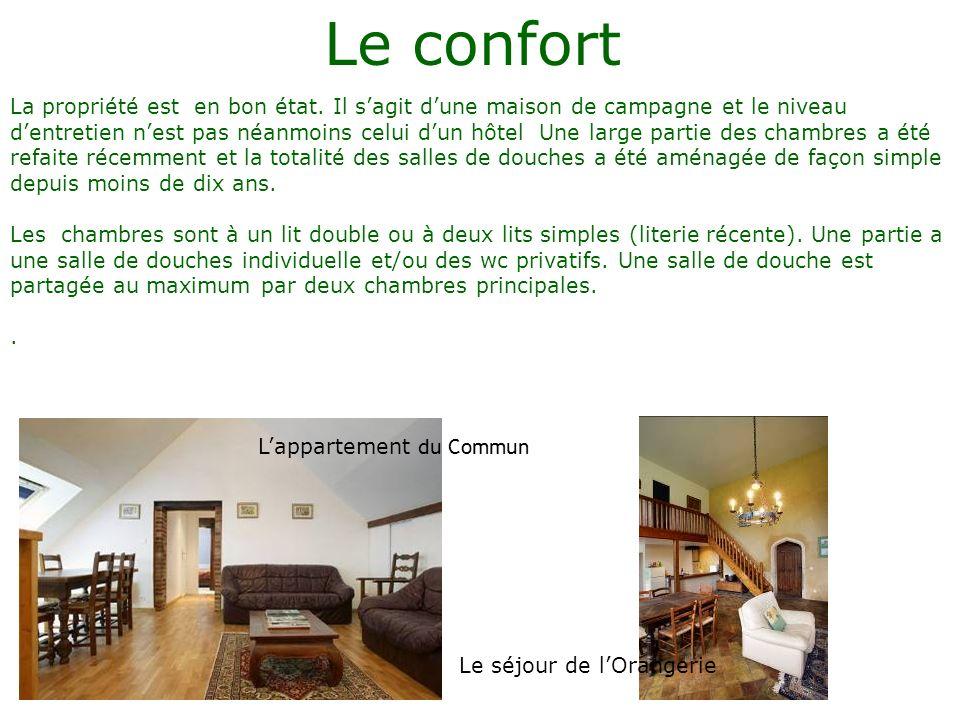 Le confort La propriété est en bon état.