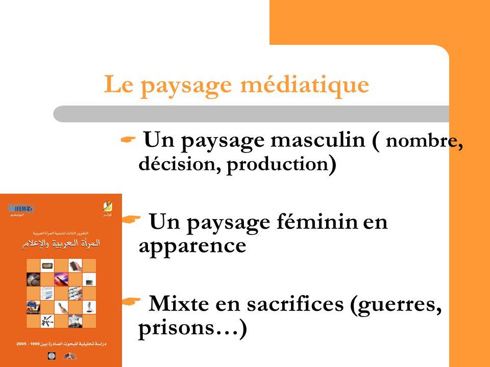 14 Le paysage médiatique Un paysage masculin ( nombre, décision, production ) Un paysage féminin en apparence Mixte en sacrifices (guerres, prisons…)