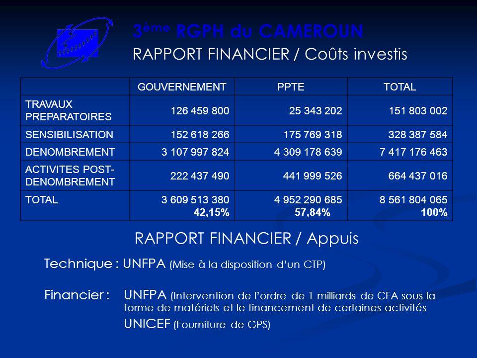 RAPPORT FINANCIER / Coûts investis 3 ème RGPH du CAMEROUN GOUVERNEMENTPPTETOTAL TRAVAUX PREPARATOIRES 126 459 80025 343 202151 803 002 SENSIBILISATION