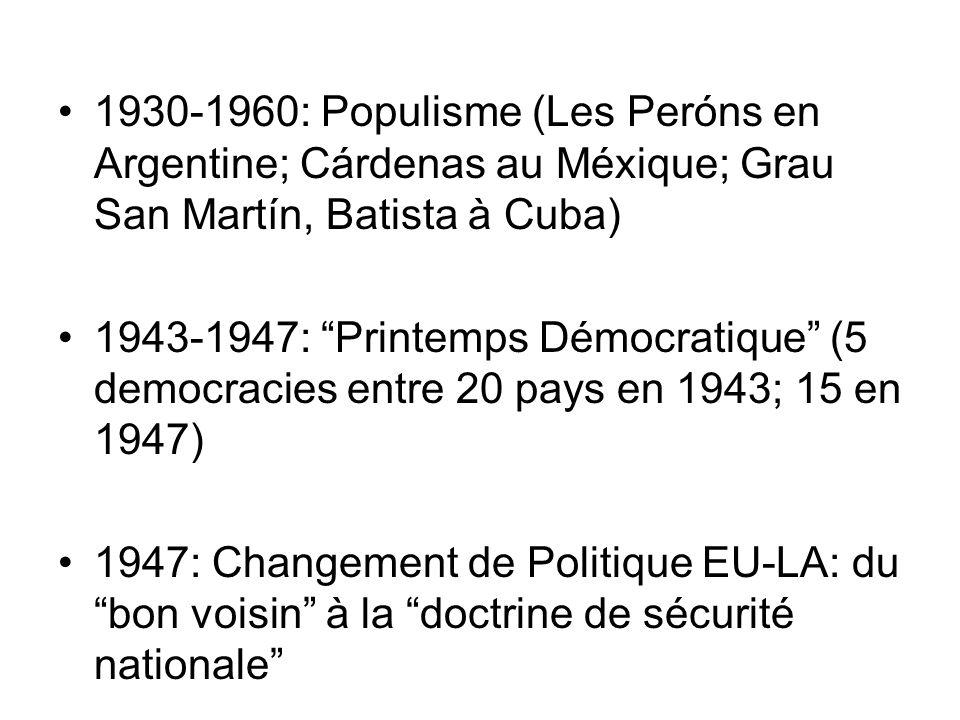 Autoritarisme Bureaucratique Brésil: 1964-1985(9) Argentine: 1966-1973; 1976-1983 Chile (Pinochet): 1973-1989