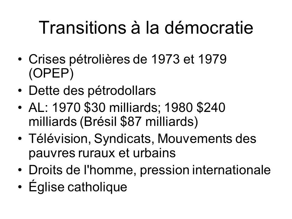 Transitions à la démocratie Crises pétrolières de 1973 et 1979 (OPEP) Dette des pétrodollars AL: 1970 $30 milliards; 1980 $240 milliards (Brésil $87 milliards) Télévision, Syndicats, Mouvements des pauvres ruraux et urbains Droits de l homme, pression internationale Église catholique