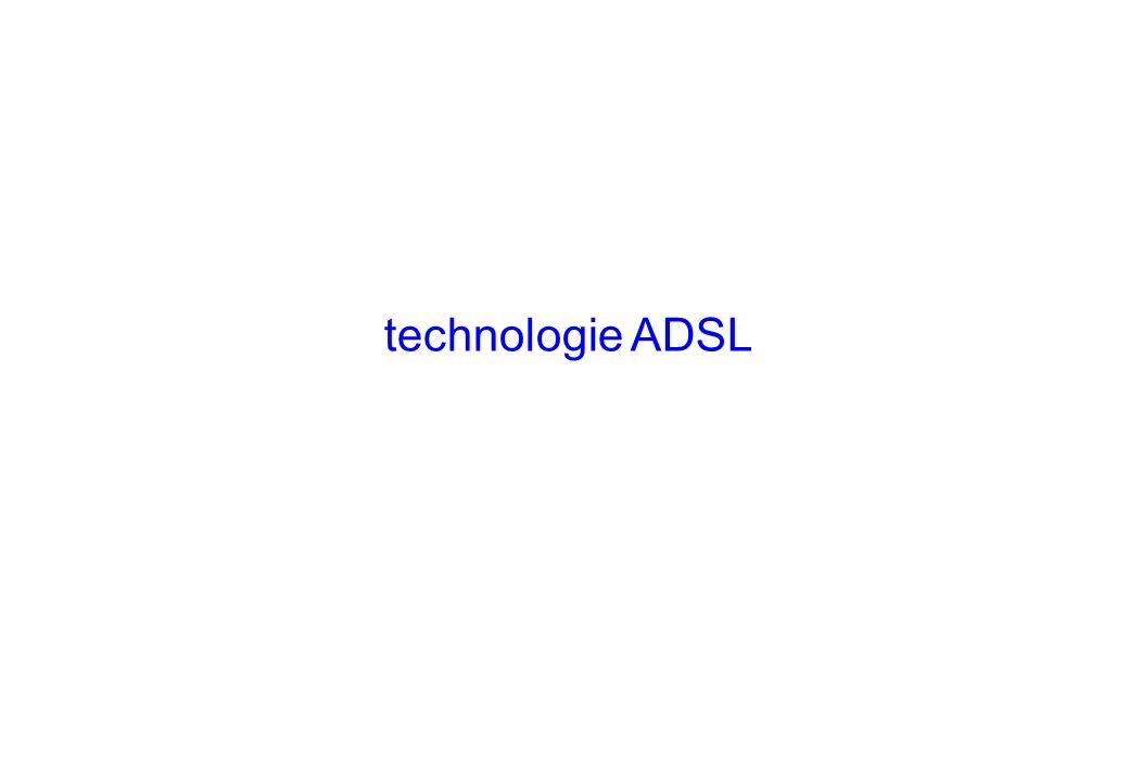 technologie ADSL